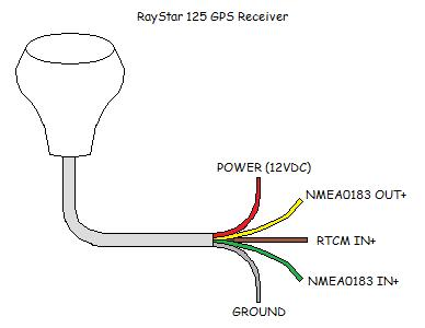 raymarine nmea 0183 cable wiring diagram pleasure boat navigation project multi-function display ... #6